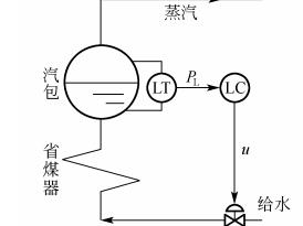 汽包水位的单冲量控制系统【相远仪表】
