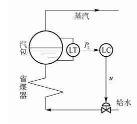 汽包水位的单冲量控制系统