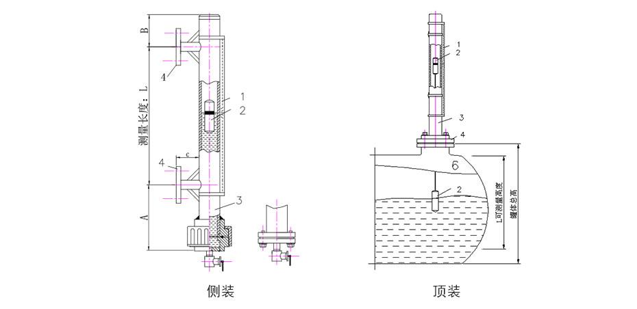 磁翻板液位计安装方式