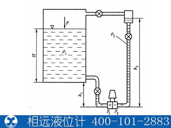 差压液位变送器原理